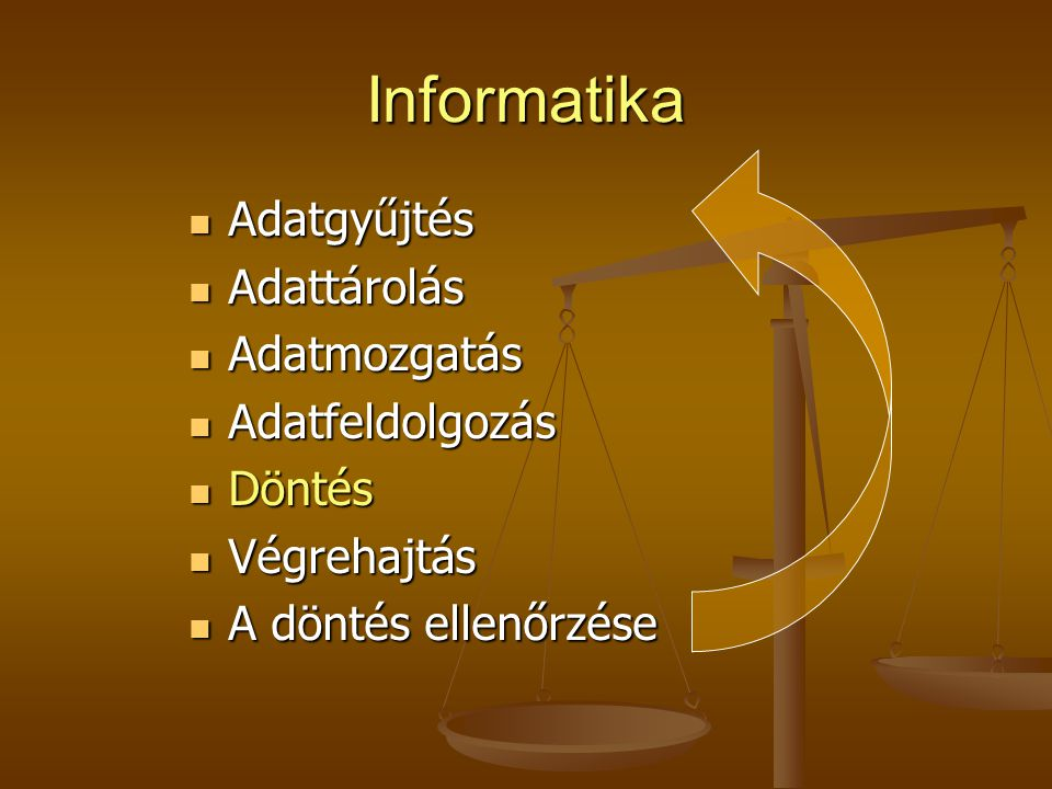 Informatika Adatgyűjtés Adatgyűjtés Adattárolás Adattárolás Adatmozgatás Adatmozgatás Adatfeldolgozás Adatfeldolgozás Döntés Döntés Végrehajtás Végreh