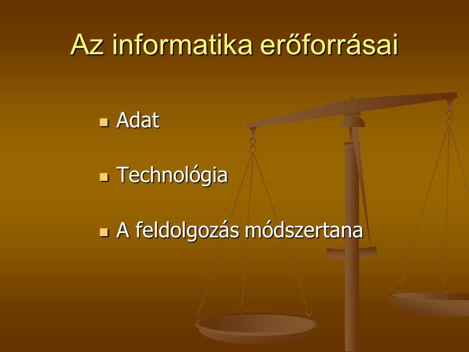 Az informatika erőforrásai Adat Adat Technológia Technológia A feldolgozás módszertana A feldolgozás módszertana