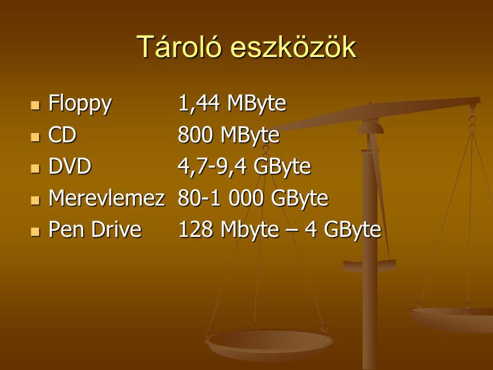 Az SI mértékegységek további prefixei deci-d10 -1 deci-d10 -1 centi-c10 -2 centi-c10 -2 milli-m10 -3 milli-m10 -3 mikro-μ10 -6 mikro-μ10 -6 nano-n10 -9 nano-n10 -9 piko-p10 -12 piko-p10 -12 femto-f 10 -15 femto-f 10 -15 atto-a 10 -18 atto-a 10 -18 zepto-z 10 -21 zepto-z 10 -21 yokto-y 10 -24 yokto-y 10 -24