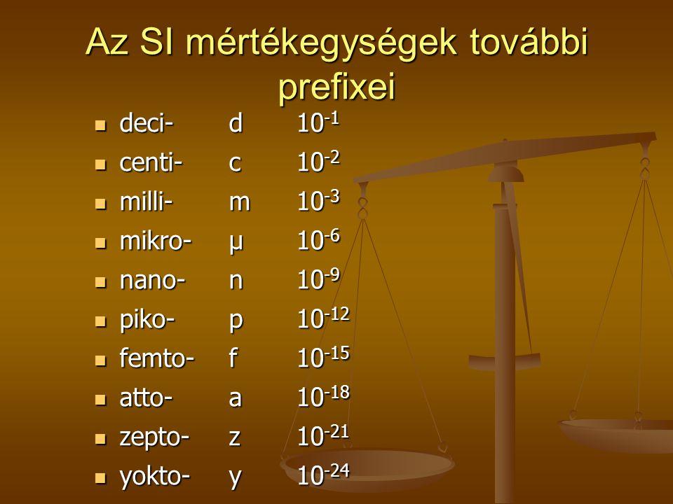 Az SI mértékegységek további prefixei deci-d10 -1 deci-d10 -1 centi-c10 -2 centi-c10 -2 milli-m10 -3 milli-m10 -3 mikro-μ10 -6 mikro-μ10 -6 nano-n10 -