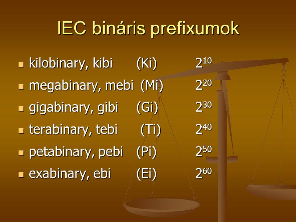 IEC bináris prefixumok kilobinary, kibi (Ki)2 10 kilobinary, kibi (Ki)2 10 megabinary, mebi (Mi)2 20 megabinary, mebi (Mi)2 20 gigabinary, gibi (Gi)2