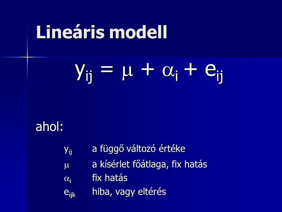 Lineáris modell y ij =  +  i + e ij ahol: y ij a függő változó értéke  a kísérlet főátlaga, fix hatás  i fix hatás e ijk hiba, vagy eltérés