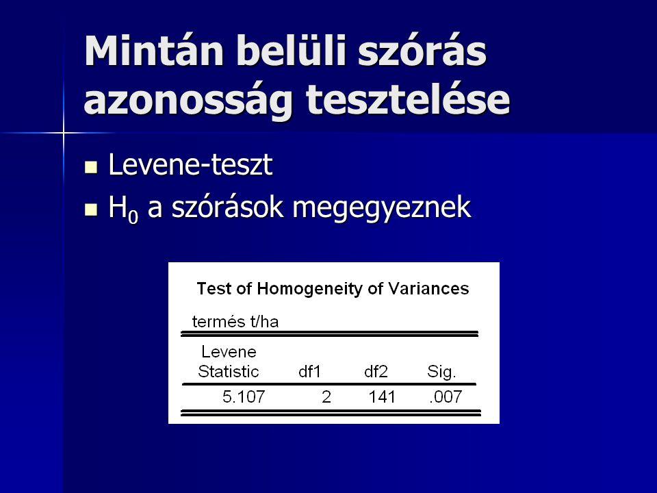 Mintán belüli szórás azonosság tesztelése Levene-teszt Levene-teszt H 0 a szórások megegyeznek H 0 a szórások megegyeznek