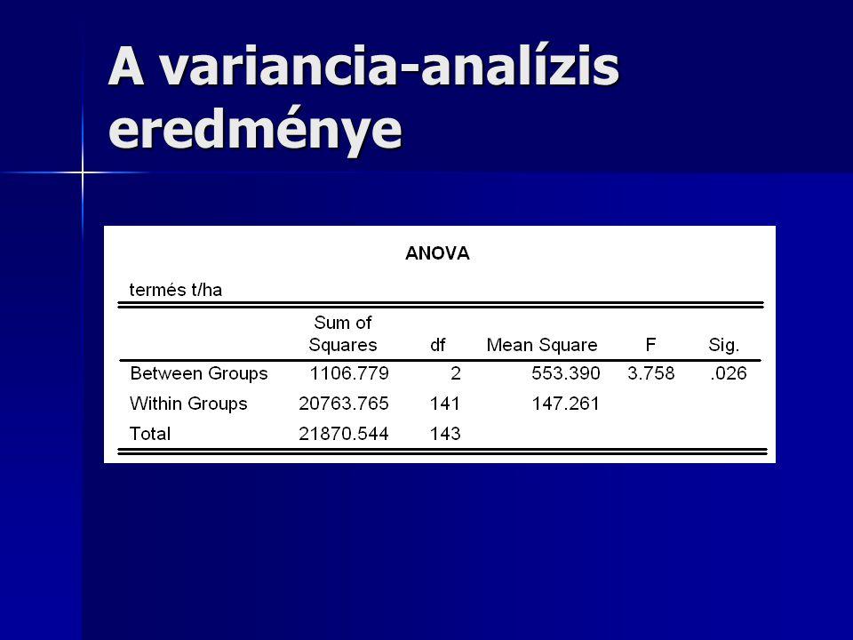 A variancia-analízis eredménye