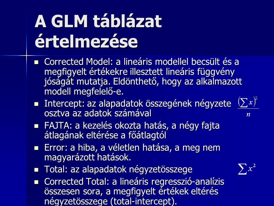 A GLM táblázat értelmezése Corrected Model: a lineáris modellel becsült és a megfigyelt értékekre illesztett lineáris függvény jóságát mutatja. Eldönt