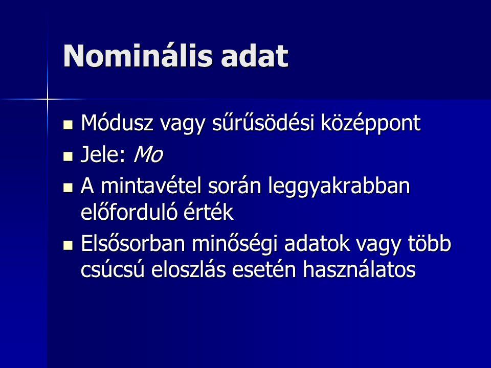 Nominális adat Módusz vagy sűrűsödési középpont Módusz vagy sűrűsödési középpont Jele: Mo Jele: Mo A mintavétel során leggyakrabban előforduló érték A