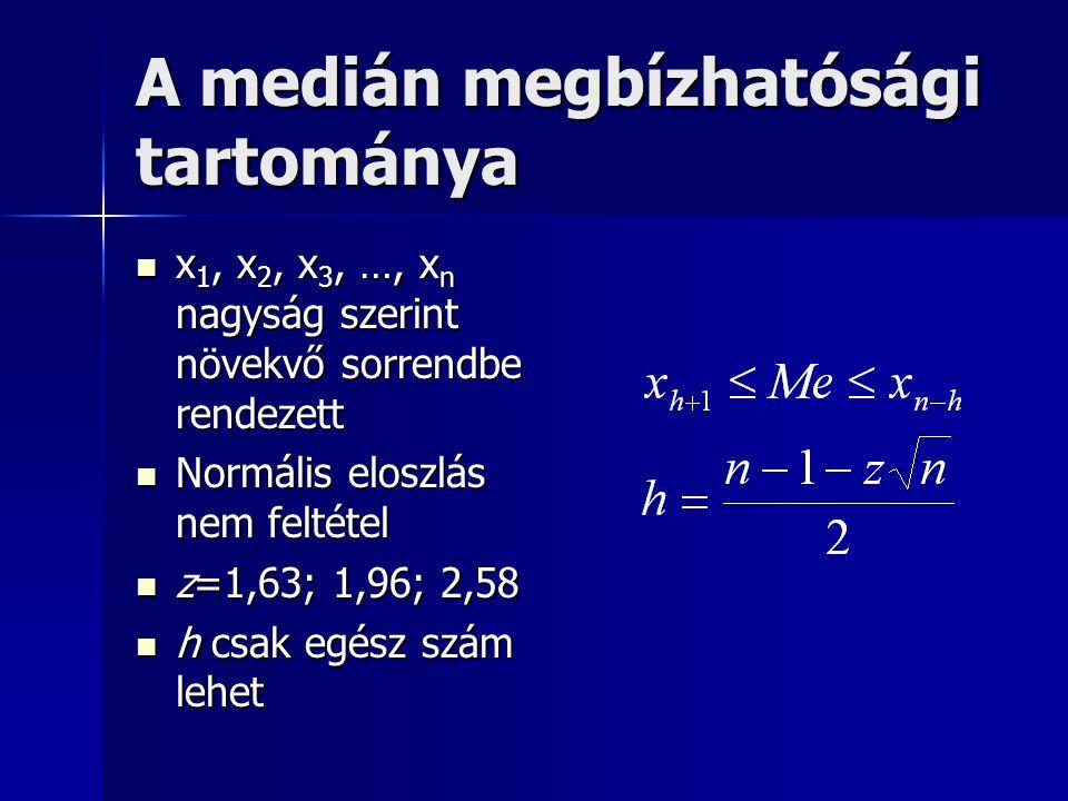 A medián megbízhatósági tartománya x 1, x 2, x 3, …, x n nagyság szerint növekvő sorrendbe rendezett x 1, x 2, x 3, …, x n nagyság szerint növekvő sor