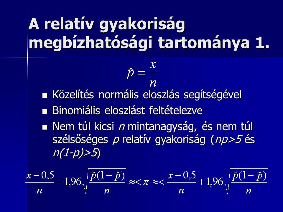 A relatív gyakoriság megbízhatósági tartománya 1. Közelítés normális eloszlás segítségével Közelítés normális eloszlás segítségével Binomiális eloszlá