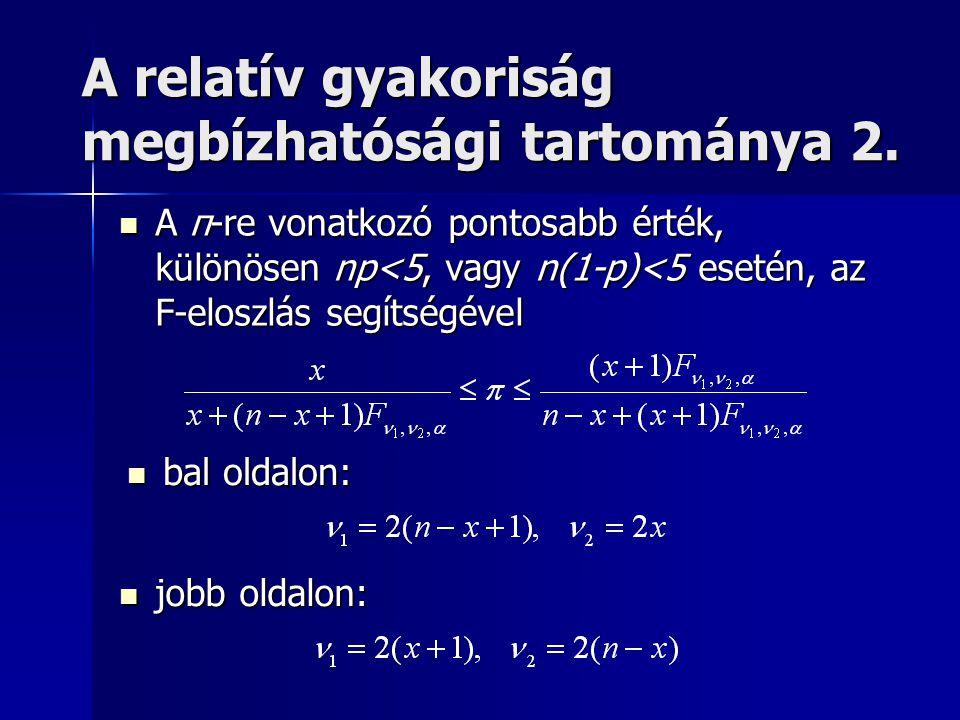 A relatív gyakoriság megbízhatósági tartománya 2. A π-re vonatkozó pontosabb érték, különösen np<5, vagy n(1-p)<5 esetén, az F-eloszlás segítségével A