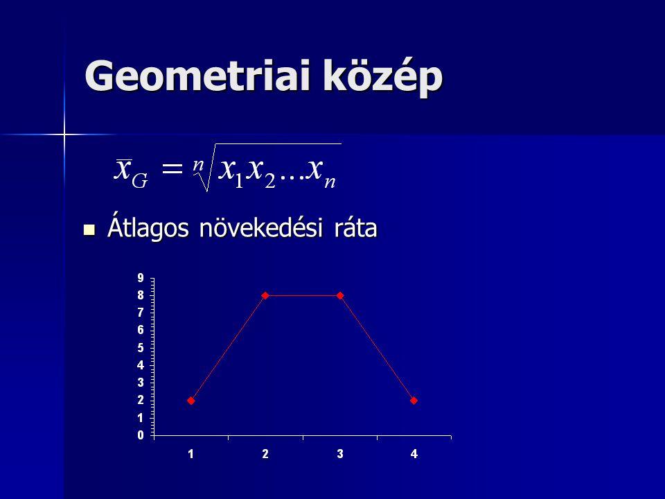 Geometriai közép Átlagos növekedési ráta Átlagos növekedési ráta