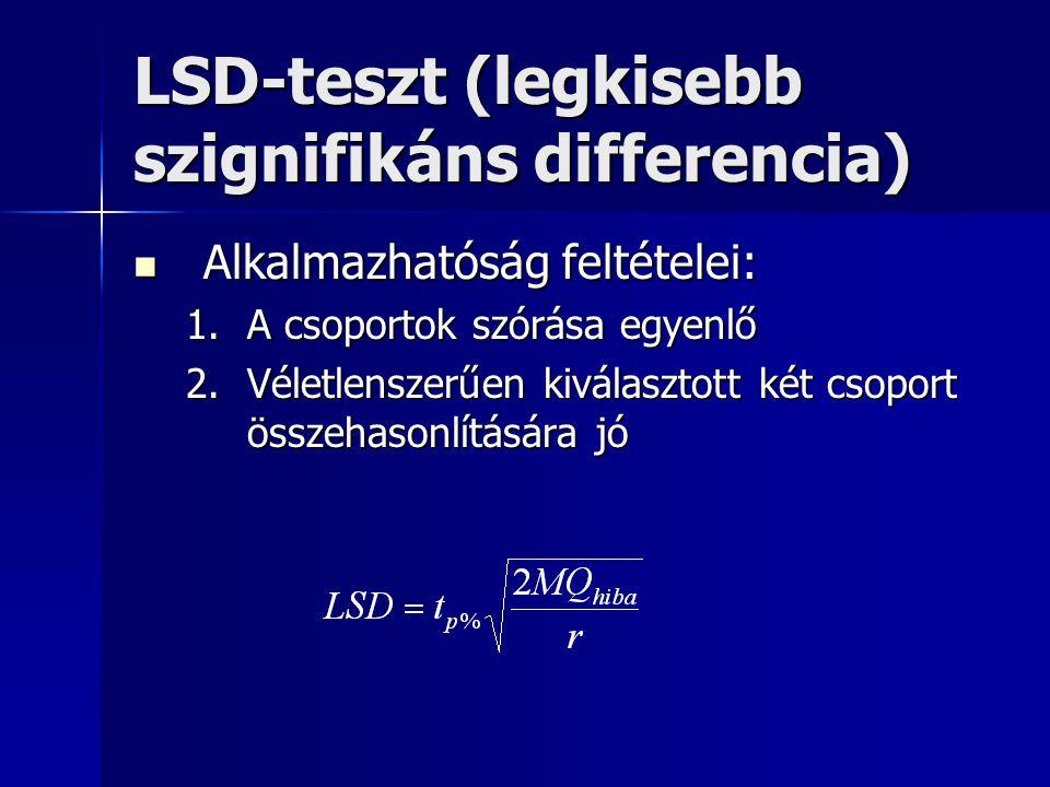 LSD-teszt (legkisebb szignifikáns differencia) Alkalmazhatóság feltételei: Alkalmazhatóság feltételei: 1.A csoportok szórása egyenlő 2.Véletlenszerűen kiválasztott két csoport összehasonlítására jó