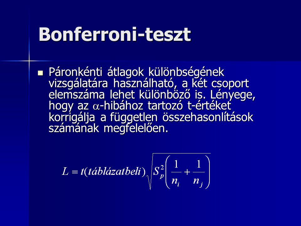 Bonferroni-teszt Páronkénti átlagok különbségének vizsgálatára használható, a két csoport elemszáma lehet különböző is.