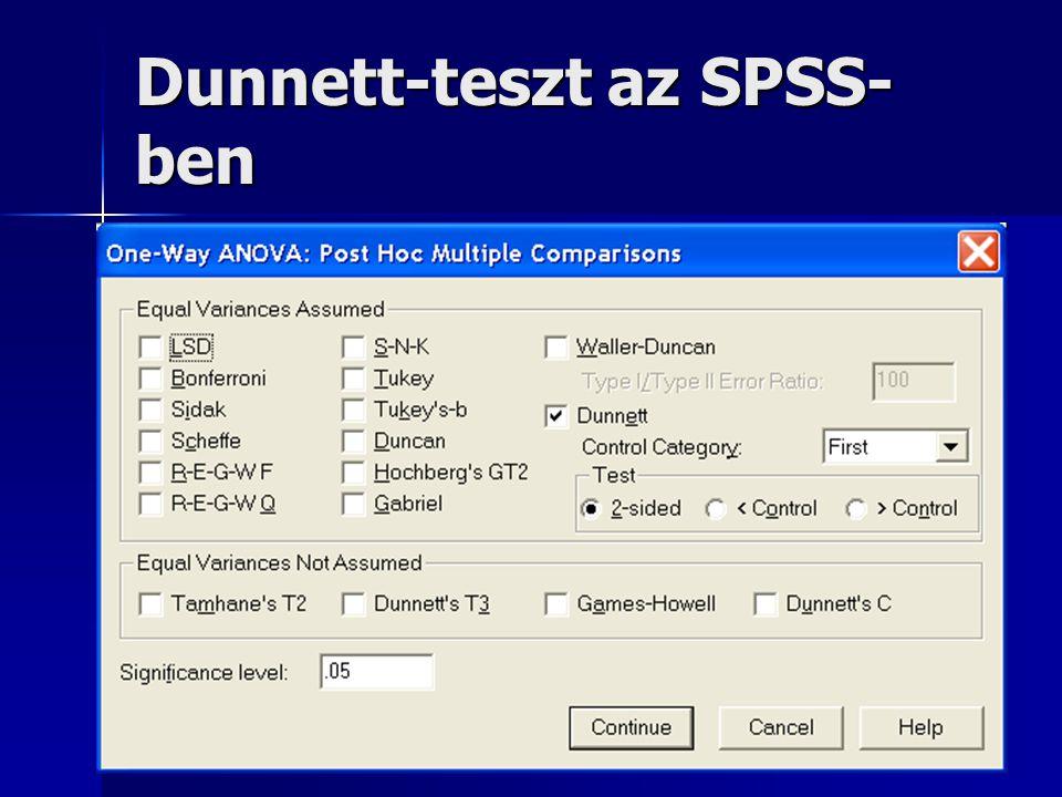 Dunnett-teszt az SPSS- ben