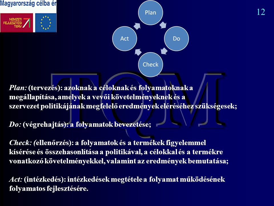 12 Plan: (tervezés): azoknak a céloknak és folyamatoknak a megállapítása, amelyek a vevői követelményeknek és a szervezet politikájának megfelelő ered