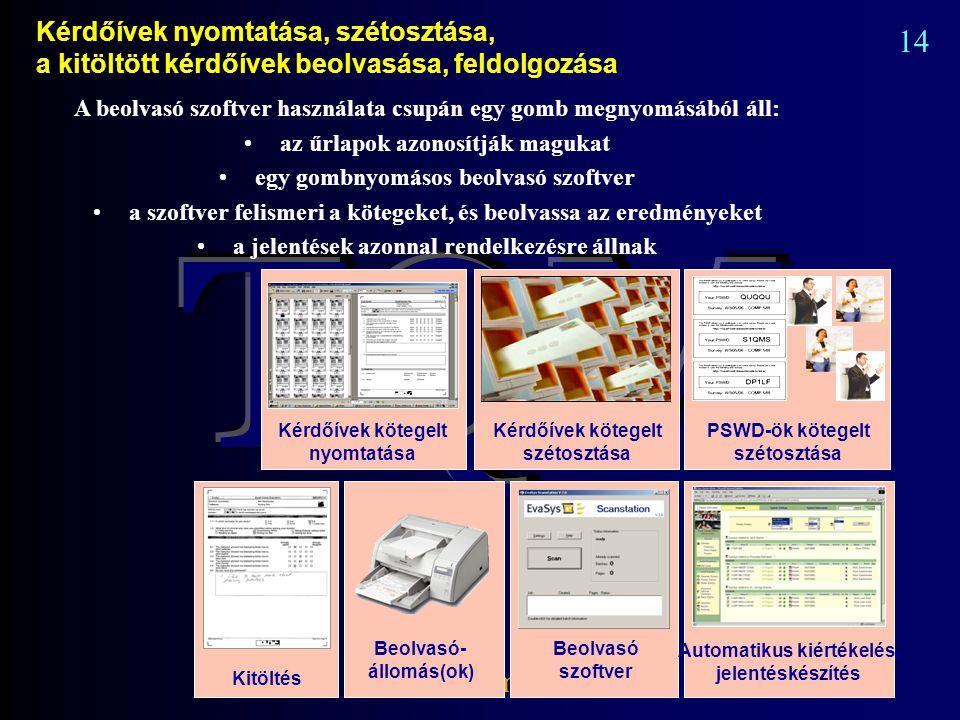 14 2007. november 12.14 Kérdőívek nyomtatása, szétosztása, a kitöltött kérdőívek beolvasása, feldolgozása A beolvasó szoftver használata csupán egy go