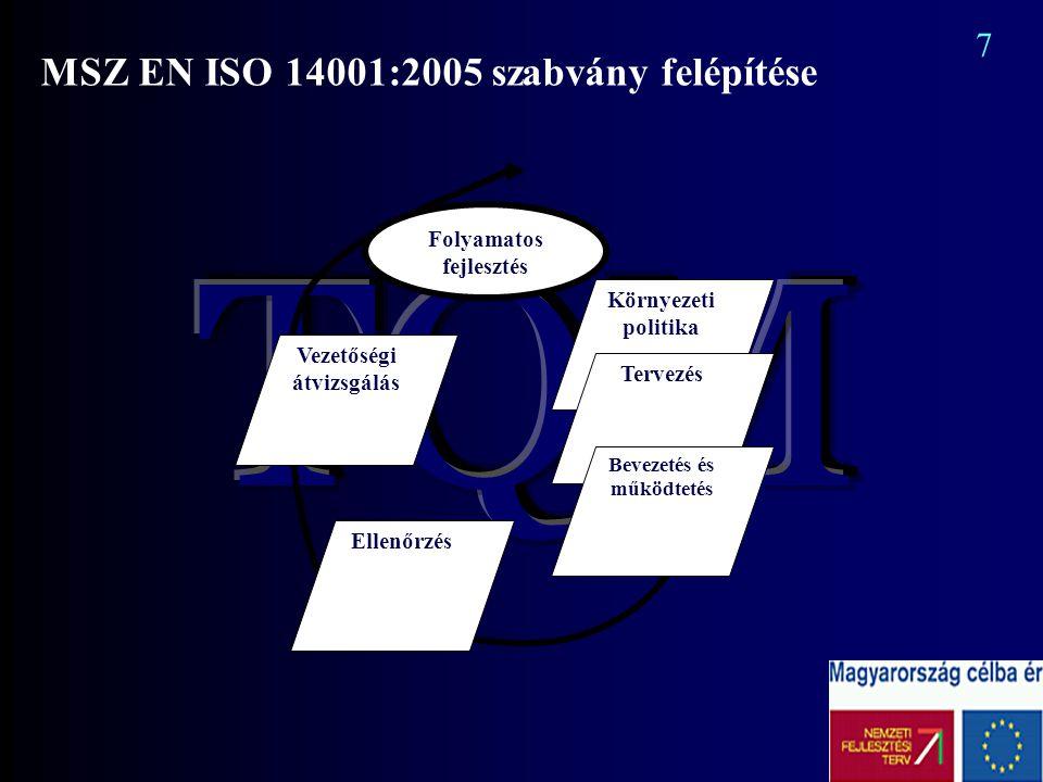 7 Folyamatos fejlesztés Környezeti politika Tervezés Bevezetés és működtetés Ellenőrzés Vezetőségi átvizsgálás MSZ EN ISO 14001:2005 szabvány felépíté
