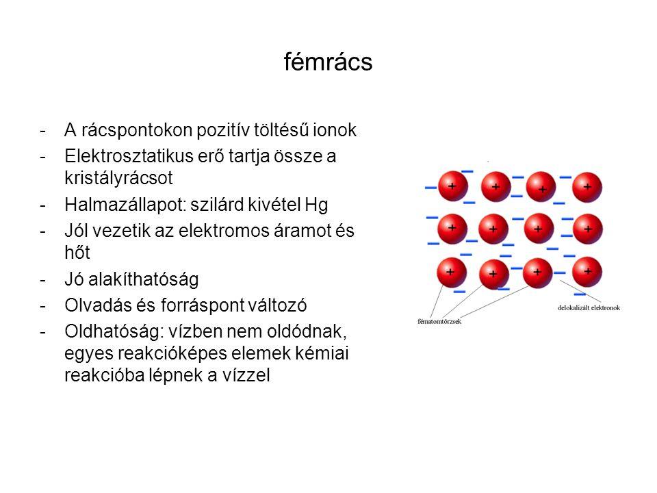 fémrács -A rácspontokon pozitív töltésű ionok -Elektrosztatikus erő tartja össze a kristályrácsot -Halmazállapot: szilárd kivétel Hg -Jól vezetik az elektromos áramot és hőt -Jó alakíthatóság -Olvadás és forráspont változó -Oldhatóság: vízben nem oldódnak, egyes reakcióképes elemek kémiai reakcióba lépnek a vízzel