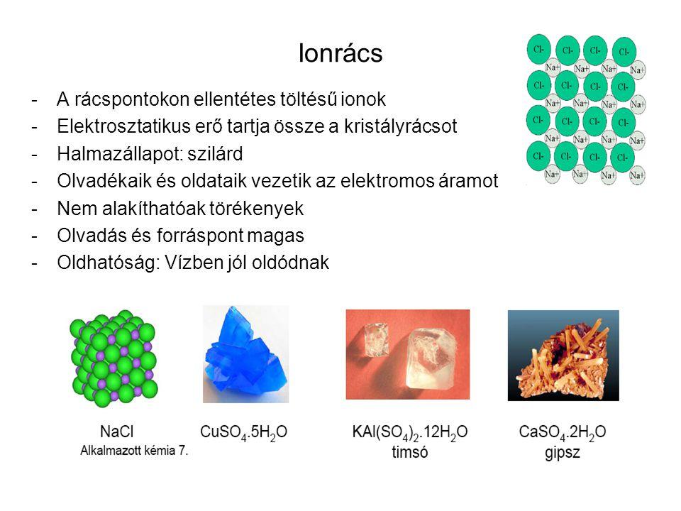 Ionrács -A rácspontokon ellentétes töltésű ionok -Elektrosztatikus erő tartja össze a kristályrácsot -Halmazállapot: szilárd -Olvadékaik és oldataik vezetik az elektromos áramot -Nem alakíthatóak törékenyek -Olvadás és forráspont magas -Oldhatóság: Vízben jól oldódnak
