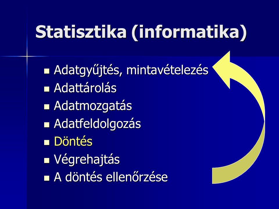 Statisztika (informatika) Adatgyűjtés, mintavételezés Adatgyűjtés, mintavételezés Adattárolás Adattárolás Adatmozgatás Adatmozgatás Adatfeldolgozás Ad