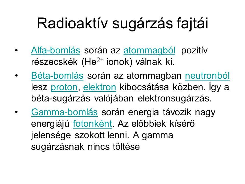Radioaktív sugárzás fajtái Alfa-bomlás során az atommagból pozitív részecskék (He 2+ ionok) válnak ki.Alfa-bomlásatommagból Béta-bomlás során az atomm