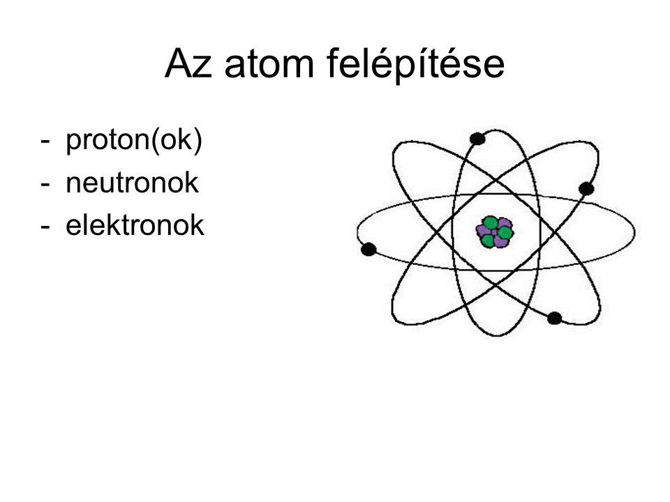Az atom felépítése -proton(ok) -neutronok -elektronok