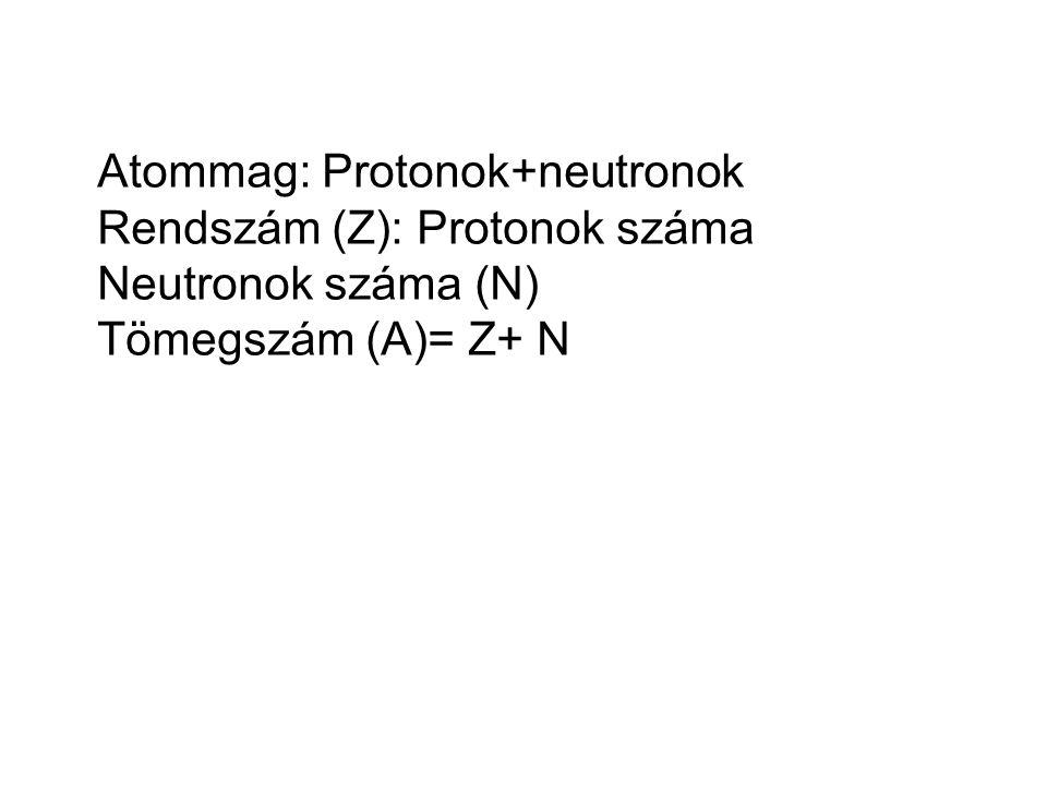 Atommag: Protonok+neutronok Rendszám (Z): Protonok száma Neutronok száma (N) Tömegszám (A)= Z+ N