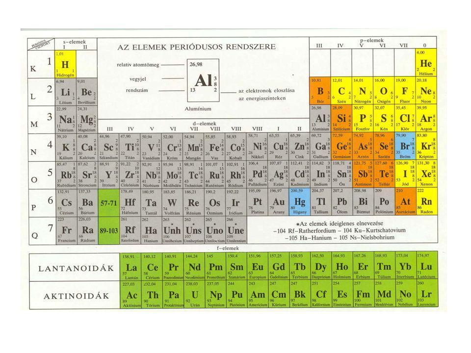 Jelölje be a periódusos rendszerbe a fémeket a félfémeket és a nemfémeket!