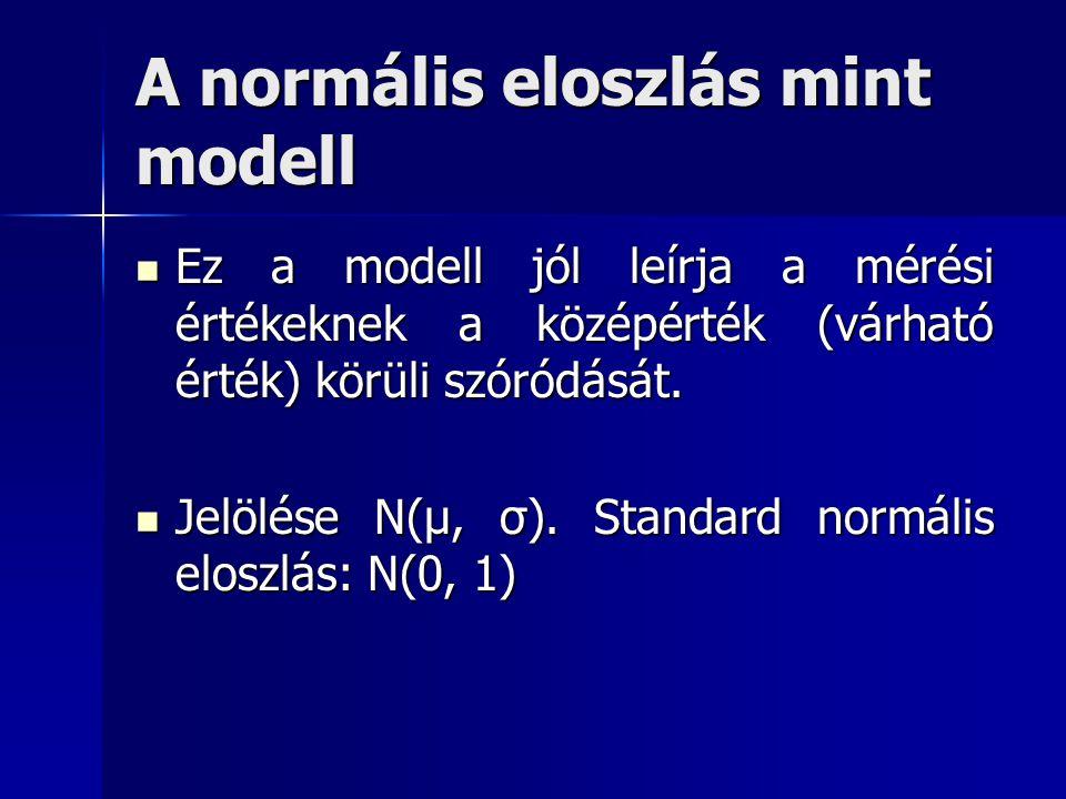 A normális eloszlás mint modell Ez a modell jól leírja a mérési értékeknek a középérték (várható érték) körüli szóródását. Ez a modell jól leírja a mé