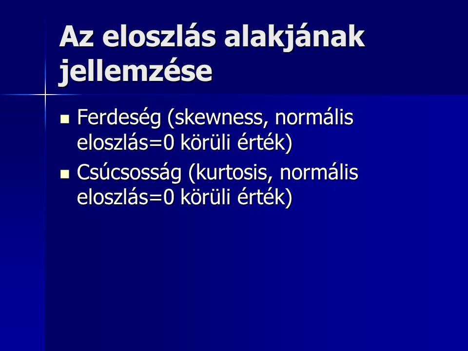 Az eloszlás alakjának jellemzése Ferdeség (skewness, normális eloszlás=0 körüli érték) Ferdeség (skewness, normális eloszlás=0 körüli érték) Csúcsossá