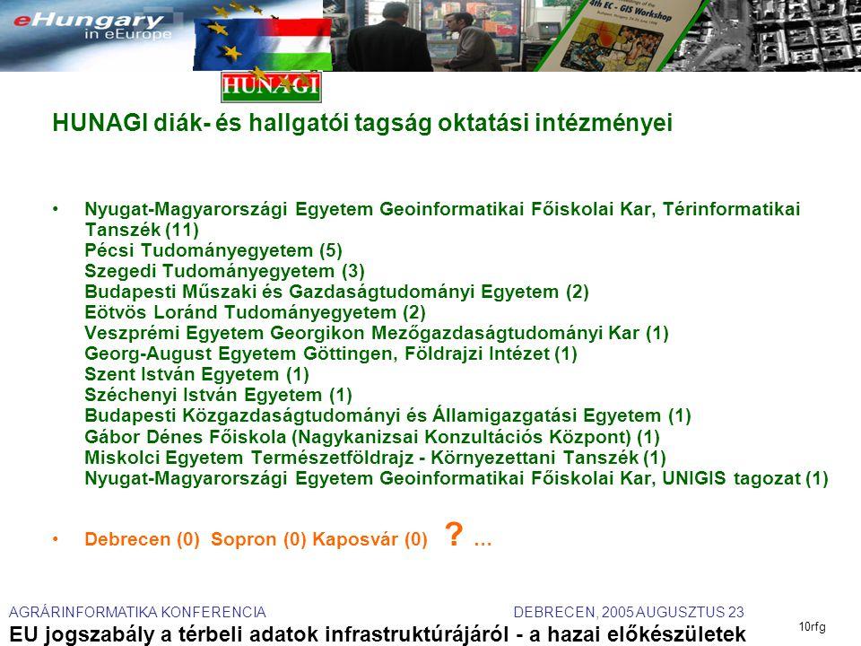 AGRÁRINFORMATIKA KONFERENCIA DEBRECEN, 2005 AUGUSZTUS 23 EU jogszabály a térbeli adatok infrastruktúrájáról - a hazai előkészületek 10rfg HUNAGI diák- és hallgatói tagság oktatási intézményei Nyugat-Magyarországi Egyetem Geoinformatikai Főiskolai Kar, Térinformatikai Tanszék (11) Pécsi Tudományegyetem (5) Szegedi Tudományegyetem (3) Budapesti Műszaki és Gazdaságtudományi Egyetem (2) Eötvös Loránd Tudományegyetem (2) Veszprémi Egyetem Georgikon Mezőgazdaságtudományi Kar (1) Georg-August Egyetem Göttingen, Földrajzi Intézet (1) Szent István Egyetem (1) Széchenyi István Egyetem (1) Budapesti Közgazdaságtudományi és Államigazgatási Egyetem (1) Gábor Dénes Főiskola (Nagykanizsai Konzultációs Központ) (1) Miskolci Egyetem Természetföldrajz - Környezettani Tanszék (1) Nyugat-Magyarországi Egyetem Geoinformatikai Főiskolai Kar, UNIGIS tagozat (1) Debrecen (0) Sopron (0) Kaposvár (0) .