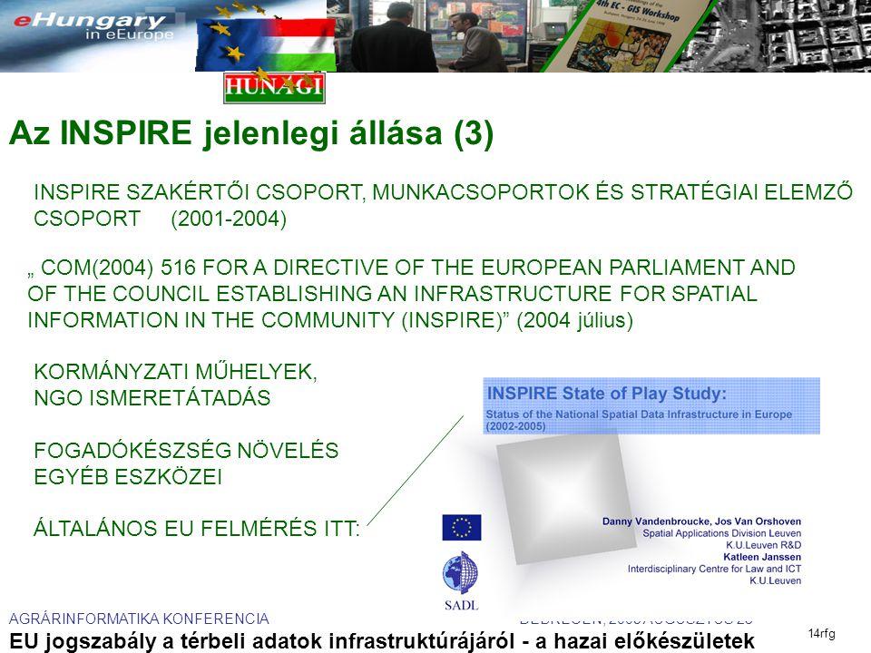 """AGRÁRINFORMATIKA KONFERENCIA DEBRECEN, 2005 AUGUSZTUS 23 EU jogszabály a térbeli adatok infrastruktúrájáról - a hazai előkészületek 14rfg Az INSPIRE jelenlegi állása (3) INSPIRE SZAKÉRTŐI CSOPORT, MUNKACSOPORTOK ÉS STRATÉGIAI ELEMZŐ CSOPORT (2001-2004) """" COM(2004) 516 FOR A DIRECTIVE OF THE EUROPEAN PARLIAMENT AND OF THE COUNCIL ESTABLISHING AN INFRASTRUCTURE FOR SPATIAL INFORMATION IN THE COMMUNITY (INSPIRE) (2004 július) KORMÁNYZATI MŰHELYEK, NGO ISMERETÁTADÁS FOGADÓKÉSZSÉG NÖVELÉS EGYÉB ESZKÖZEI ÁLTALÁNOS EU FELMÉRÉS ITT:"""