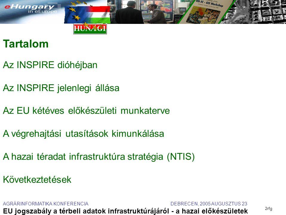 AGRÁRINFORMATIKA KONFERENCIA DEBRECEN, 2005 AUGUSZTUS 23 EU jogszabály a térbeli adatok infrastruktúrájáról - a hazai előkészületek 2rfg Tartalom Az INSPIRE dióhéjban Az INSPIRE jelenlegi állása Az EU kétéves előkészületi munkaterve A végrehajtási utasítások kimunkálása A hazai téradat infrastruktúra stratégia (NTIS) Következtetések