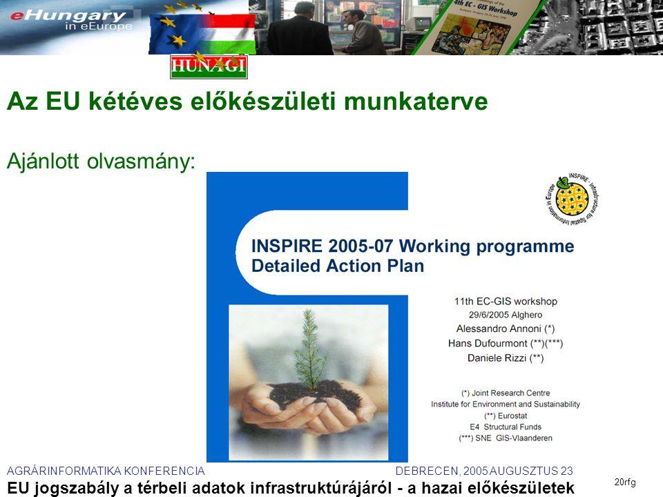 AGRÁRINFORMATIKA KONFERENCIA DEBRECEN, 2005 AUGUSZTUS 23 EU jogszabály a térbeli adatok infrastruktúrájáról - a hazai előkészületek 20rfg Az EU kétéves előkészületi munkaterve Ajánlott olvasmány: