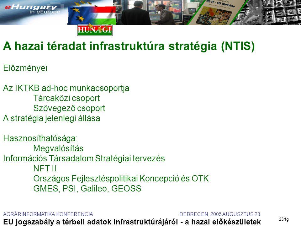 AGRÁRINFORMATIKA KONFERENCIA DEBRECEN, 2005 AUGUSZTUS 23 EU jogszabály a térbeli adatok infrastruktúrájáról - a hazai előkészületek 23rfg A hazai téradat infrastruktúra stratégia (NTIS) Előzményei Az IKTKB ad-hoc munkacsoportja Tárcaközi csoport Szövegező csoport A stratégia jelenlegi állása Hasznosíthatósága: Megvalósítás Információs Társadalom Stratégiai tervezés NFT II Országos Fejlesztéspolitikai Koncepció és OTK GMES, PSI, Galileo, GEOSS