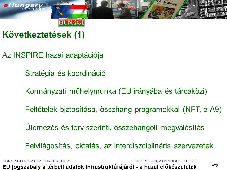 AGRÁRINFORMATIKA KONFERENCIA DEBRECEN, 2005 AUGUSZTUS 23 EU jogszabály a térbeli adatok infrastruktúrájáról - a hazai előkészületek 24rfg Következtetések (1) Az INSPIRE hazai adaptációja Stratégia és koordináció Kormányzati műhelymunka (EU irányába és tárcaközi) Feltételek biztosítása, összhang programokkal (NFT, e-A9) Ütemezés és terv szerinti, összehangolt megvalósítás Felvilágosítás, oktatás, az interdiszciplináris szervezetek