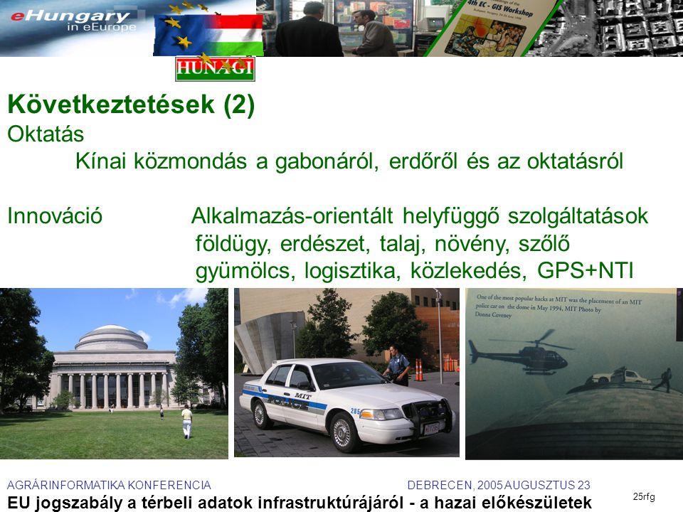AGRÁRINFORMATIKA KONFERENCIA DEBRECEN, 2005 AUGUSZTUS 23 EU jogszabály a térbeli adatok infrastruktúrájáról - a hazai előkészületek 25rfg Következtetések (2) Oktatás Kínai közmondás a gabonáról, erdőről és az oktatásról Innováció Alkalmazás-orientált helyfüggő szolgáltatások földügy, erdészet, talaj, növény, szőlő gyümölcs, logisztika, közlekedés, GPS+NTI