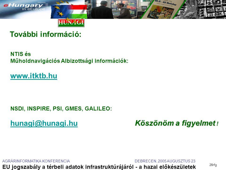 AGRÁRINFORMATIKA KONFERENCIA DEBRECEN, 2005 AUGUSZTUS 23 EU jogszabály a térbeli adatok infrastruktúrájáról - a hazai előkészületek 28rfg NTIS és Műholdnavigációs Albizottsági információk: www.itktb.hu NSDI, INSPIRE, PSI, GMES, GALILEO: hunagi@hunagi.hu Köszönöm a figyelmet .