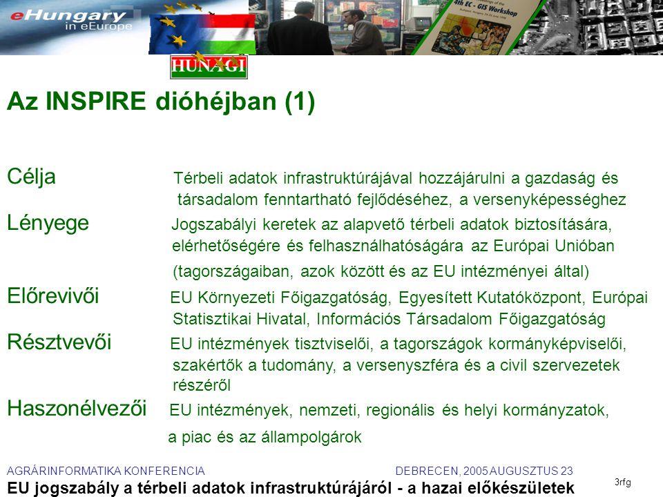 AGRÁRINFORMATIKA KONFERENCIA DEBRECEN, 2005 AUGUSZTUS 23 EU jogszabály a térbeli adatok infrastruktúrájáról - a hazai előkészületek 3rfg Az INSPIRE dióhéjban (1) Célja Térbeli adatok infrastruktúrájával hozzájárulni a gazdaság és társadalom fenntartható fejlődéséhez, a versenyképességhez Lényege Jogszabályi keretek az alapvető térbeli adatok biztosítására, elérhetőségére és felhasználhatóságára az Európai Unióban (tagországaiban, azok között és az EU intézményei által) Előrevivői EU Környezeti Főigazgatóság, Egyesített Kutatóközpont, Európai Statisztikai Hivatal, Információs Társadalom Főigazgatóság Résztvevői EU intézmények tisztviselői, a tagországok kormányképviselői, szakértők a tudomány, a versenyszféra és a civil szervezetek részéről Haszonélvezői EU intézmények, nemzeti, regionális és helyi kormányzatok, a piac és az állampolgárok