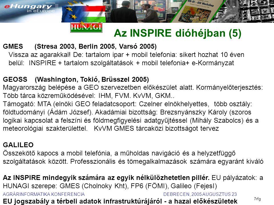 AGRÁRINFORMATIKA KONFERENCIA DEBRECEN, 2005 AUGUSZTUS 23 EU jogszabály a térbeli adatok infrastruktúrájáról - a hazai előkészületek 7rfg Az INSPIRE dióhéjban (5) GMES (Stresa 2003, Berlin 2005, Varsó 2005) Vissza az agarakkal.