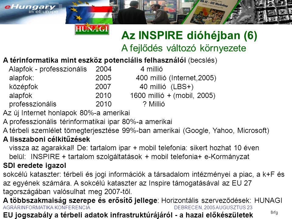 AGRÁRINFORMATIKA KONFERENCIA DEBRECEN, 2005 AUGUSZTUS 23 EU jogszabály a térbeli adatok infrastruktúrájáról - a hazai előkészületek 8rfg Az INSPIRE dióhéjban (6) A fejlődés változó környezete A térinformatika mint eszköz potenciális felhasználói (becslés) Alapfok - professzionális 2004 4 millió alapfok: 2005 400 millió (Internet,2005) középfok 2007 40 millió (LBS+) alapfok 2010 1600 millió + (mobil, 2005) professzionális 2010 .