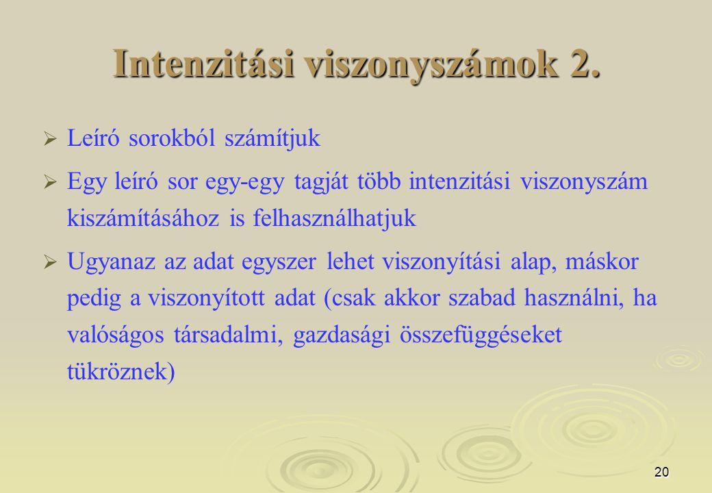 20 Intenzitási viszonyszámok 2.   Leíró sorokból számítjuk   Egy leíró sor egy-egy tagját több intenzitási viszonyszám kiszámításához is felhaszná