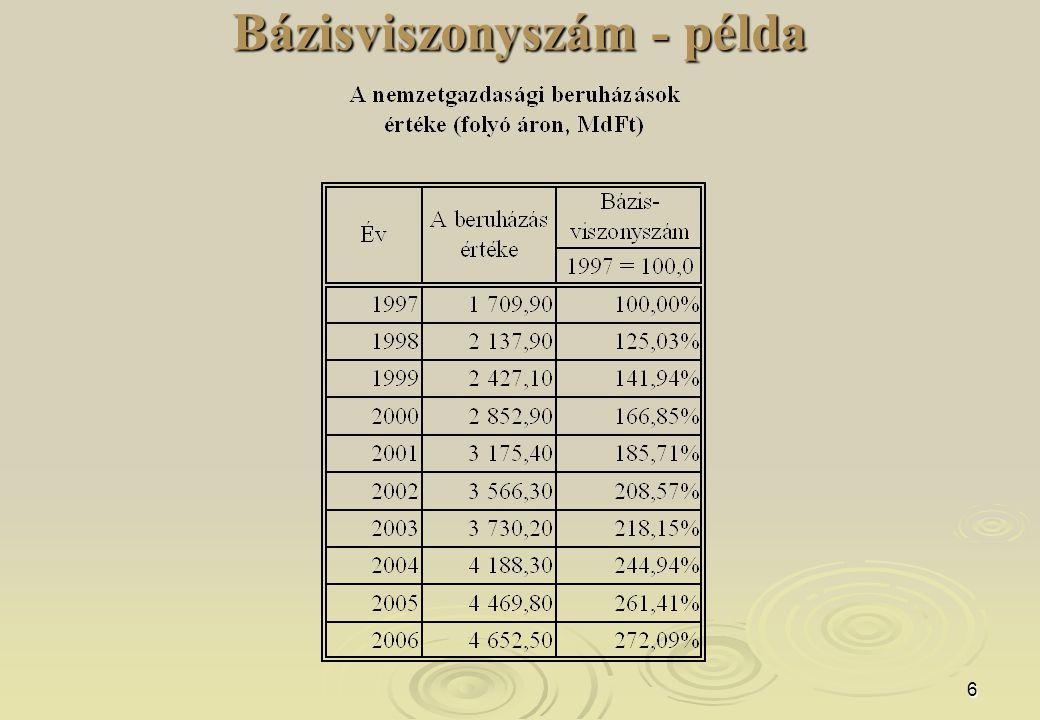 17 a) a) Sűrűség mutatók: népsűrűség fő/km 2, b) b) Átlag jellegű viszonyszámok: átlagbér Ft/fő c) c) Arányszámok: születési, halálozási arányszámok d) d) Koordinációs viszonyszámok: a viszonyított két adat ugyanazon sokaságnak két kizárólagos összetevő része.