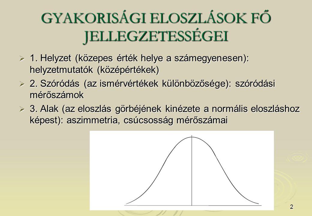 2 GYAKORISÁGI ELOSZLÁSOK FŐ JELLEGZETESSÉGEI  1. Helyzet (közepes érték helye a számegyenesen): helyzetmutatók (középértékek)  2. Szóródás (az ismér