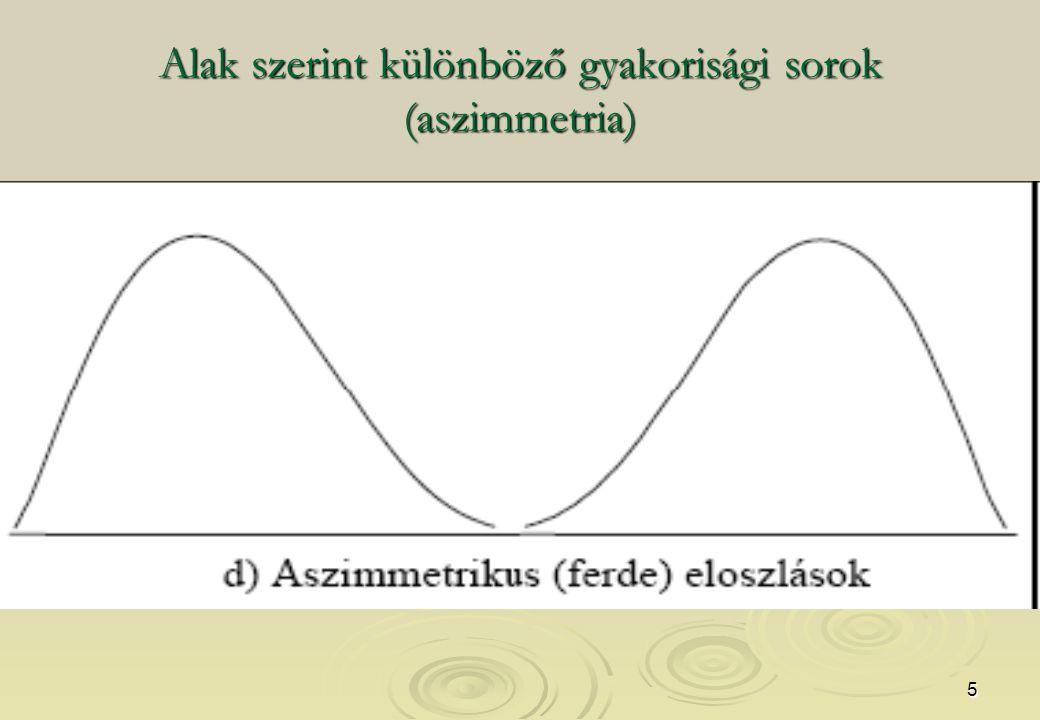 5 Alak szerint különböző gyakorisági sorok (aszimmetria)