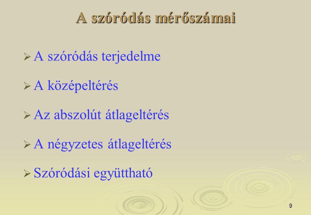9 A szóródás mérőszámai   A szóródás terjedelme   A középeltérés   Az abszolút átlageltérés   A négyzetes átlageltérés   Szóródási együtthat