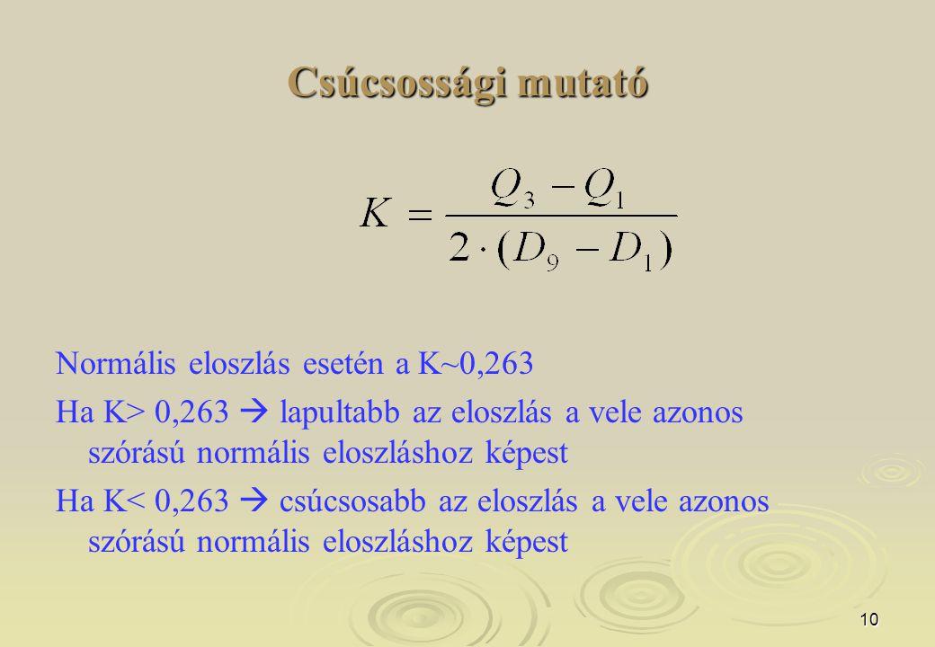 10 Csúcsossági mutató Normális eloszlás esetén a K~0,263 Ha K> 0,263  lapultabb az eloszlás a vele azonos szórású normális eloszláshoz képest Ha K< 0,263  csúcsosabb az eloszlás a vele azonos szórású normális eloszláshoz képest