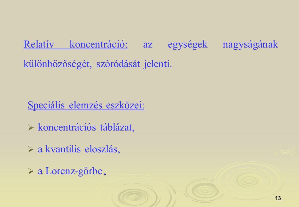13 Speciális elemzés eszközei:   koncentrációs táblázat,   a kvantilis eloszlás, .  a Lorenz-görbe. Relatív koncentráció: az egységek nagyságána