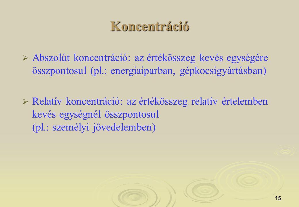 15 Koncentráció   Abszolút koncentráció: az értékösszeg kevés egységére összpontosul (pl.: energiaiparban, gépkocsigyártásban)   Relatív koncentráció: az értékösszeg relatív értelemben kevés egységnél összpontosul (pl.: személyi jövedelemben)