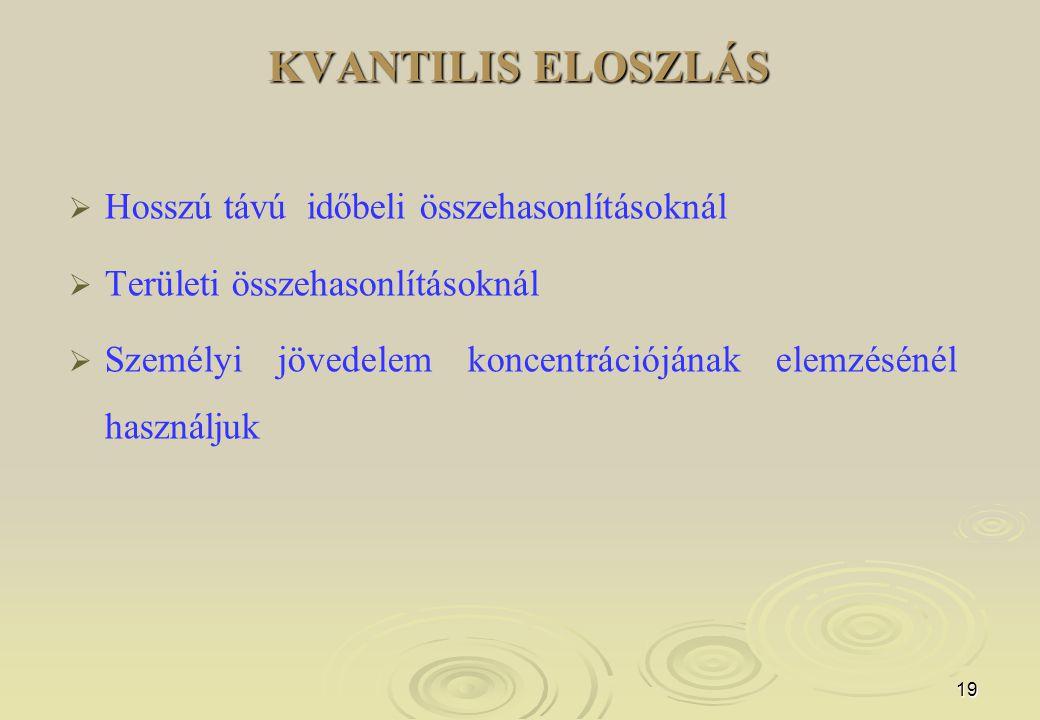 19 KVANTILIS ELOSZLÁS   Hosszú távú időbeli összehasonlításoknál   Területi összehasonlításoknál   Személyi jövedelem koncentrációjának elemzésé