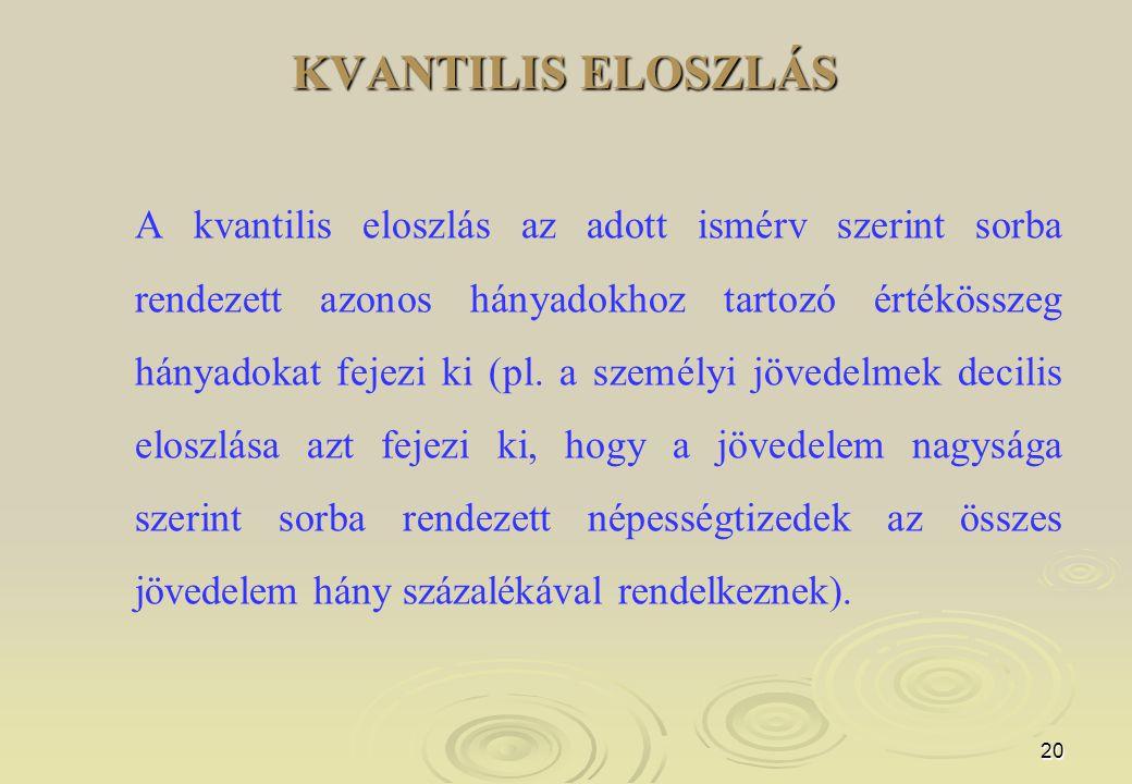 20 KVANTILIS ELOSZLÁS A kvantilis eloszlás az adott ismérv szerint sorba rendezett azonos hányadokhoz tartozó értékösszeg hányadokat fejezi ki (pl.